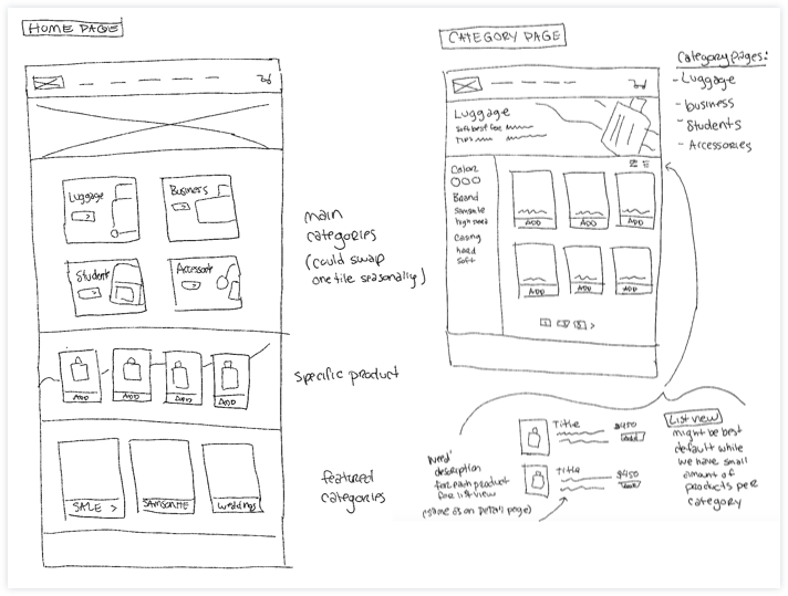 Landing Pages Sketch