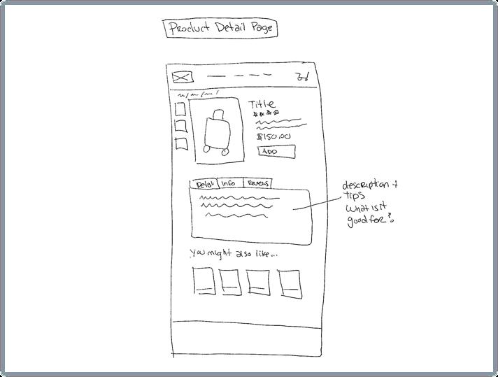 PDP Sketch